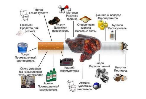 """Всё это курильщику """"заменяет"""" одна сигарета."""