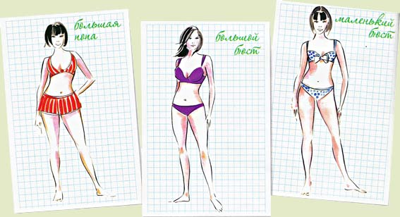 Как выбрать купальники по типу телосложения