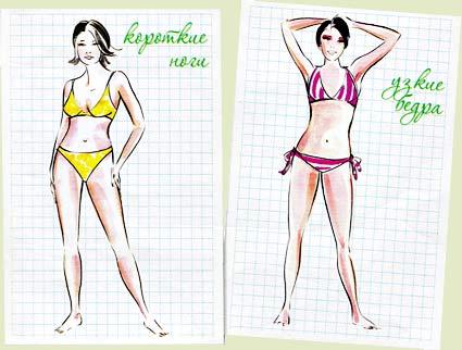 Как выбрать купальник по форме тела